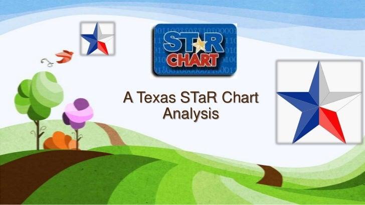 A Texas STaR Chart     Analysis
