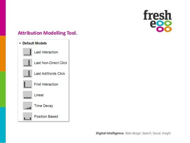 Attribution Modelling Tool.