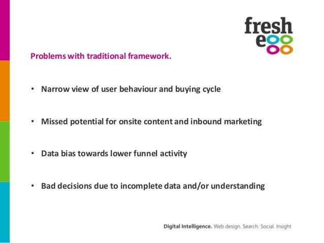 Problems with traditional framework.• Narrow view of user behaviour and buying cycle• Missed potential for onsite content ...