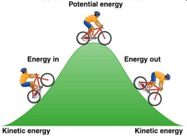 Elektriskā potenciālā enerģija