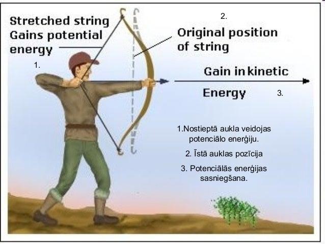 Darbs un energija