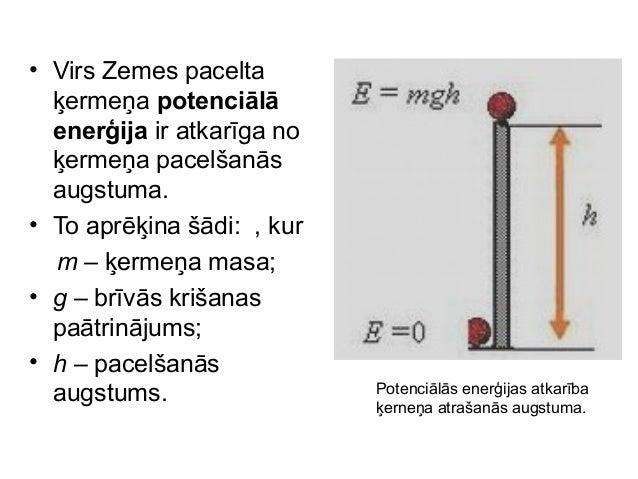 • Virs Zemes pacelta  ķermeņa potenciālā  enerģija ir atkarīga no  ķermeņa pacelšanās  augstuma.• To aprēķina šādi: , kur ...
