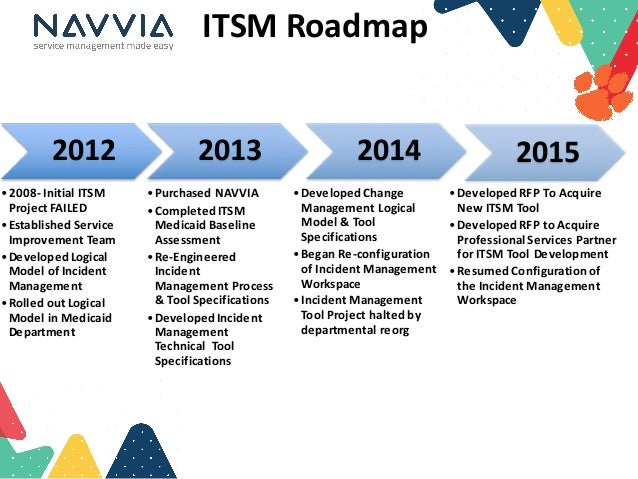 itsm roadmap 7 steps to a successful itsm tool implementation - itsmf atlanta