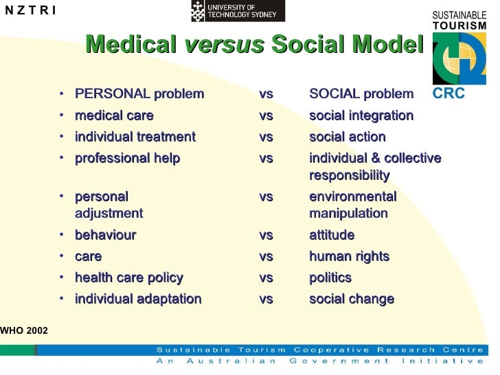 contrast between social model and medical Medical model vs wellness model  i really began to understand the difference between counseling and psychology for the first time  you described the meaning of.