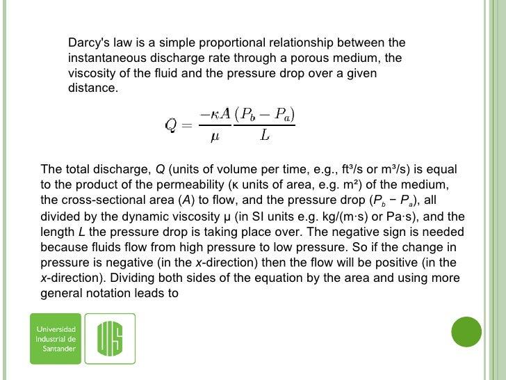 constitutive equation describes the relationship between design