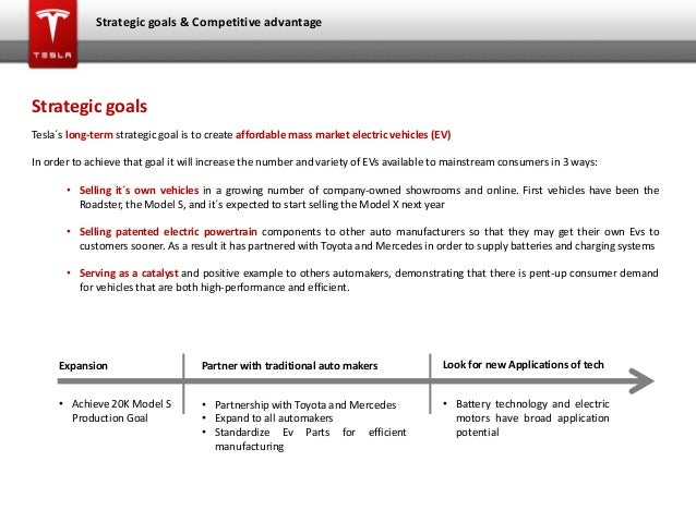 executive summary tesla motors competitive position
