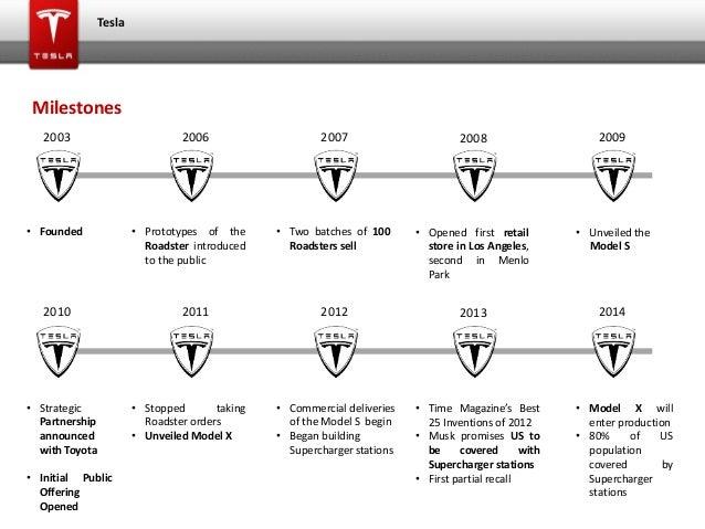 Darden School Of Business Tesla Strategic Analysis