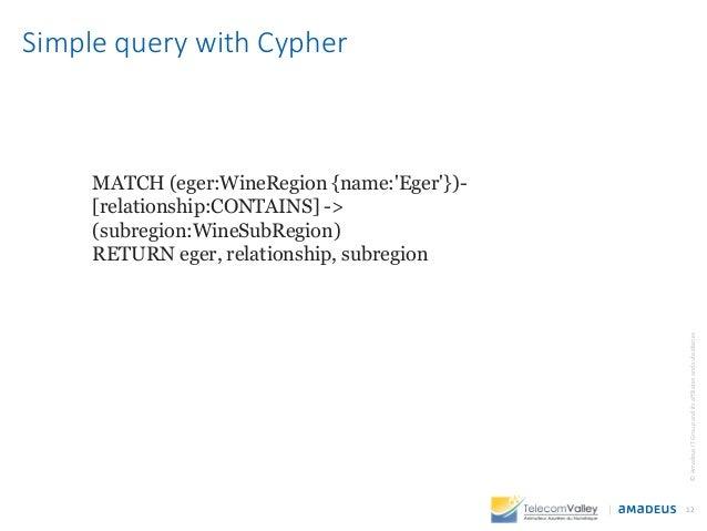 12 ©AmadeusITGroupanditsaffiliatesandsubsidiaries Simple query with Cypher MATCH (eger:WineRegion {name:'Eger'})- [relatio...
