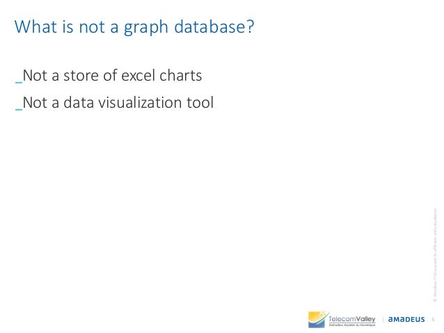 _Not a store of excel charts _Not a data visualization tool 5 ©AmadeusITGroupanditsaffiliatesandsubsidiaries What is not a...