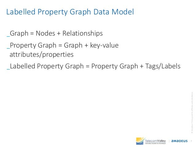 _Graph = Nodes + Relationships _Property Graph = Graph + key-value attributes/properties _Labelled Property Graph = Proper...