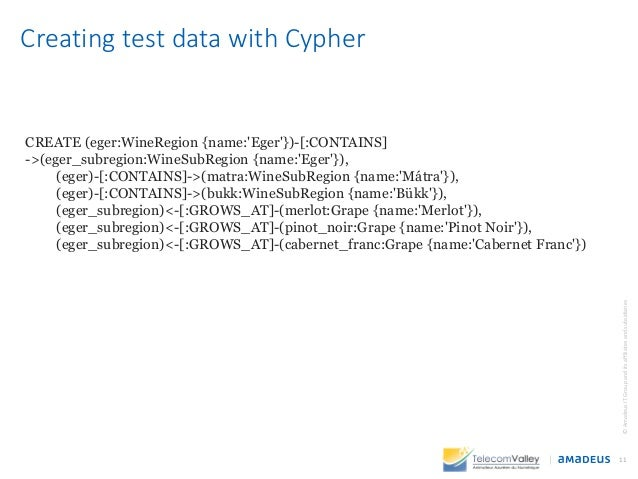 11 ©AmadeusITGroupanditsaffiliatesandsubsidiaries Creating test data with Cypher CREATE (eger:WineRegion {name:'Eger'})-[:...