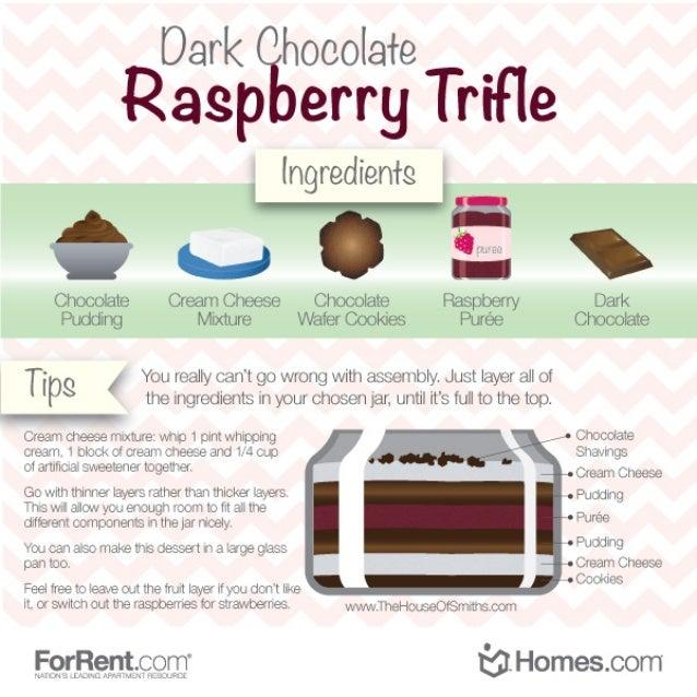 Dark Chocolate Raspberry Trifle Recipe Infographic