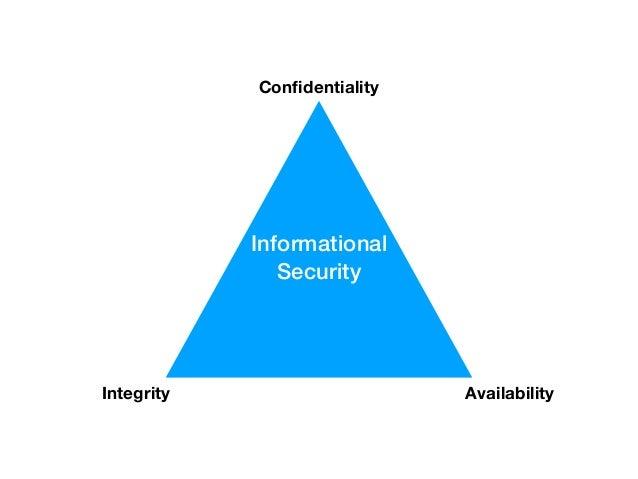 Dark Insight: the Basic of Security - Alexander Obozinskiy Slide 3