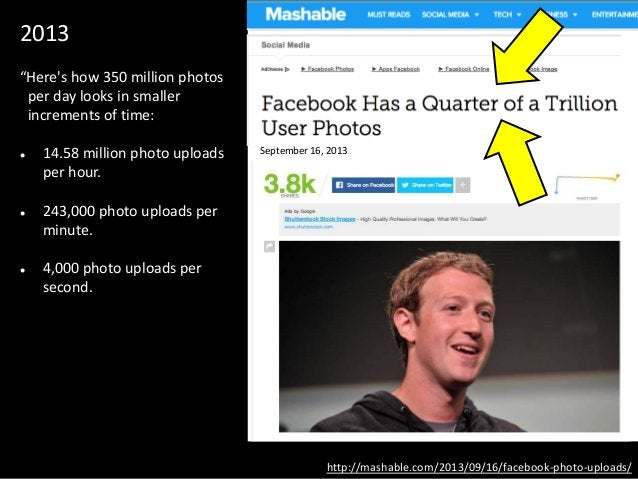 """September 16, 2013 http://mashable.com/2013/09/16/facebook-photo-uploads/ 2013 """"Here's how 350 million photos per day look..."""