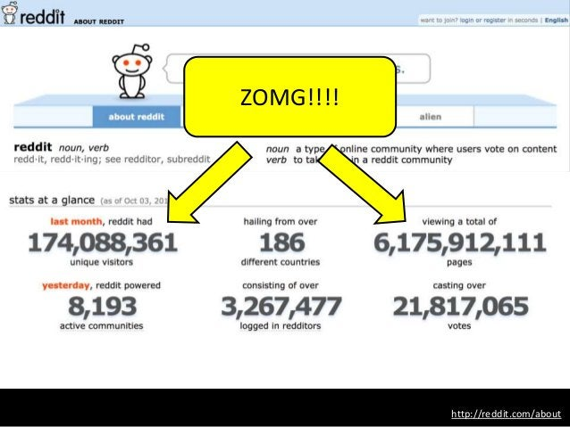 http://reddit.com/about ZOMG!!!!