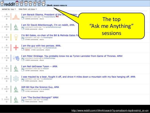 """http://www.reddit.com/r/IAmA/search?q=ama&sort=top&restrict_sr=on The top """"Ask me Anything"""" sessions"""