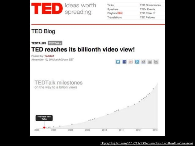 http://blog.ted.com/2012/11/13/ted-reaches-its-billionth-video-view/