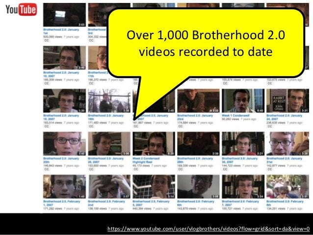 https://www.youtube.com/user/vlogbrothers/videos?flow=grid&sort=da&view=0 Over 1,000 Brotherhood 2.0 videos recorded to da...