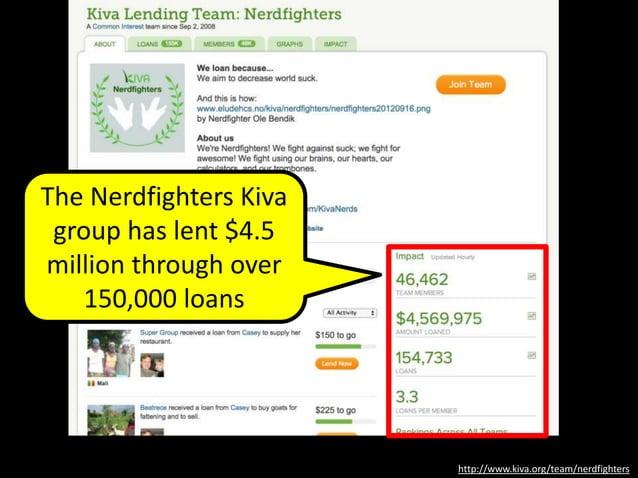 https://web.archive.org/web/20140406051900/http://vidcon.com/ In 2010, Hank green creates the VidCon conference for creato...