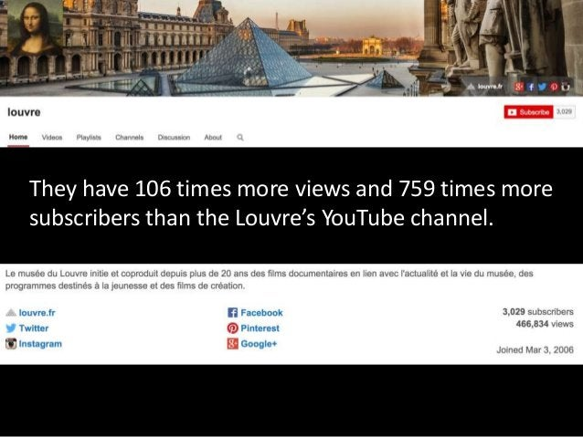 They have 106 times more views and 759 times more subscribers than the Louvre's YouTube channel.