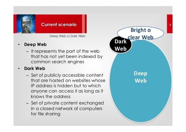deep web мы darknet hidra