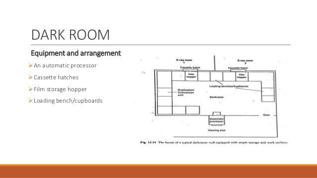 Dark room and film processing techniques rv for X ray room floor plan