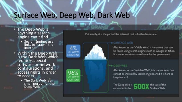 Dark web and privacy deep web 16 ccuart Images