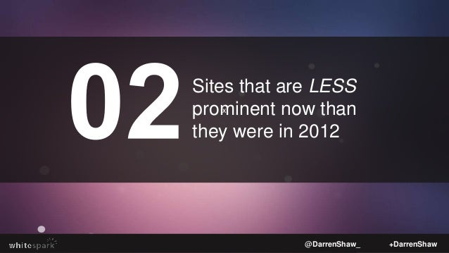 @DarrenShaw_ +DarrenShaw Number of times these sites appeared in the Best 10 Citations by Category in the U.S.