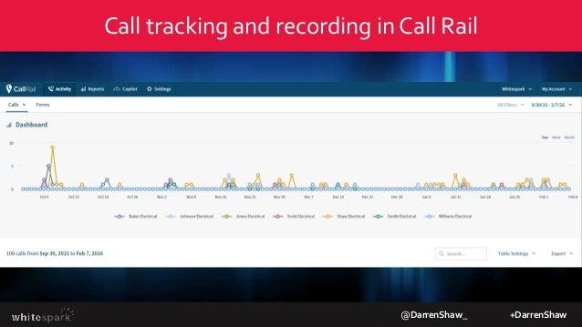 @DarrenShaw_ +DarrenShaw WebsiteTraffic in Google Analytics