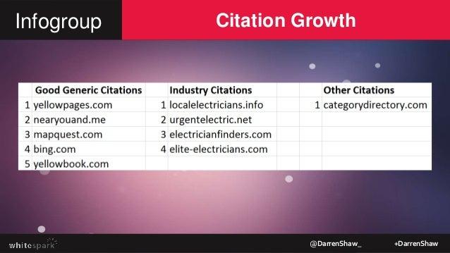 Rankings @DarrenShaw_ +DarrenShaw Infogroup