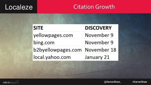 Summary @DarrenShaw_ +DarrenShaw Localeze Total Indexed Citations 4 Bing Local Avg Rank 0 Google Organic Avg Rank 52 Custo...