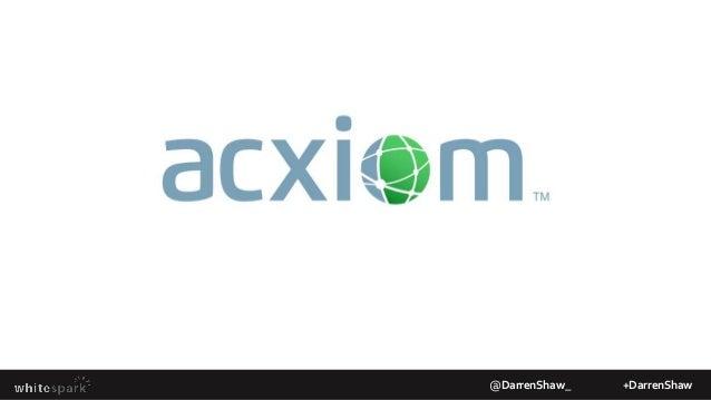 Citation Growth @DarrenShaw_ +DarrenShaw Acxiom usplaces.com