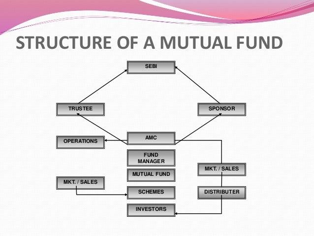 Global Resources Fund (PSPFX)