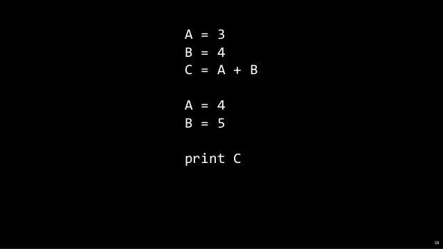 C = A + B + A C B 20