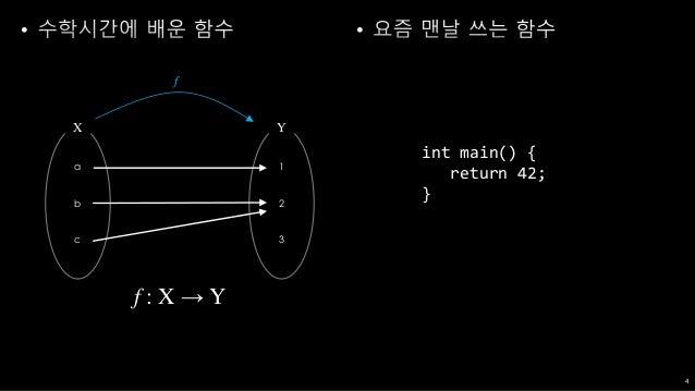 a b c 1 2 3 X Y f : X → Y ㄱ ㄴ ㄷ Z g : Y → Z f g 5