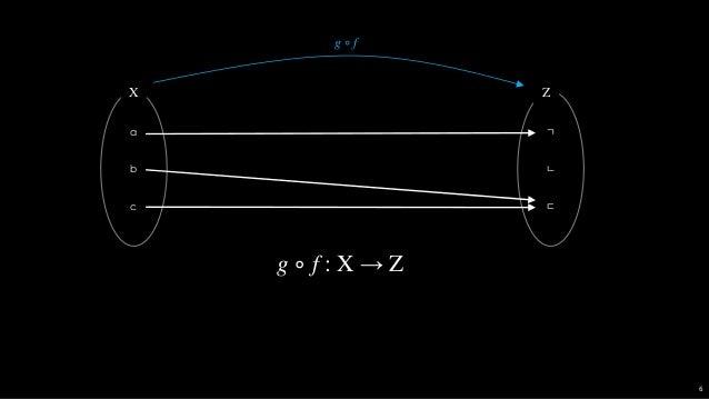 … int y = f(x); int z = g(y); … 7