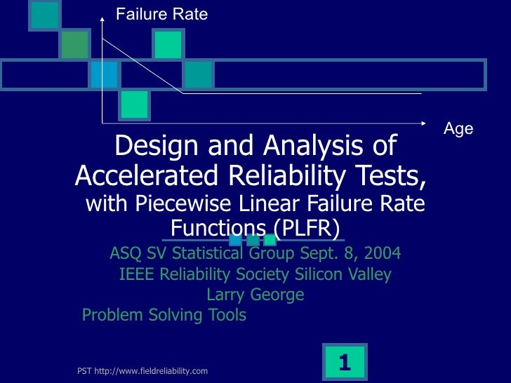 Failure Rate                                                Age   Design and Analysis ofAccelerated Reliability Tests,  wi...