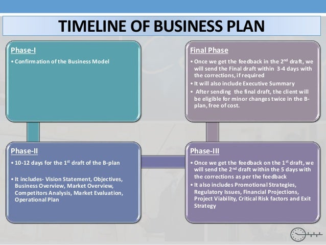 critical risk factors business plan