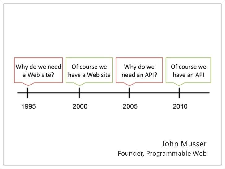John Musser<br />Founder, Programmable Web<br />