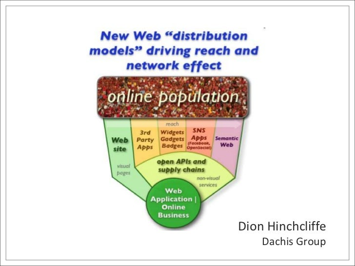 Dion Hinchcliffe<br />Dachis Group<br />