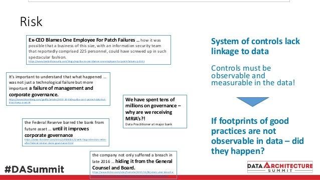 Architecting the Framework for Compliance & Risk Management Slide 3