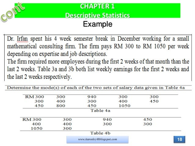 example of descriptive statistics Descriptive statistics are designed to describe a sample, and is contrasted with  inferential statistics which is designed to draw conclusions from.