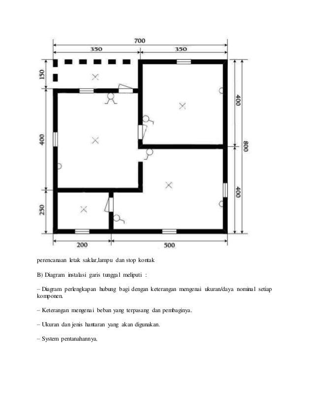 Dasar 3 perencanaan letak saklarlampu dan stop kontak b diagram instalasi garis tunggal ccuart Image collections
