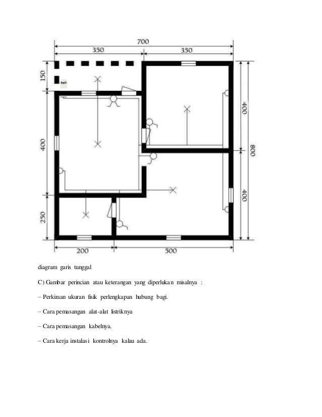 Dasar 4 diagram garis tunggal c gambar perincian atau keterangan ccuart Choice Image