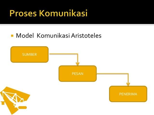 Dasar dasar komunikasi bisnis model komunikasi aristoteles sumber pesan penerima ccuart Image collections