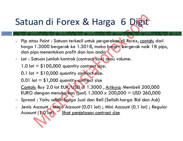 Dasar hukum forex trading