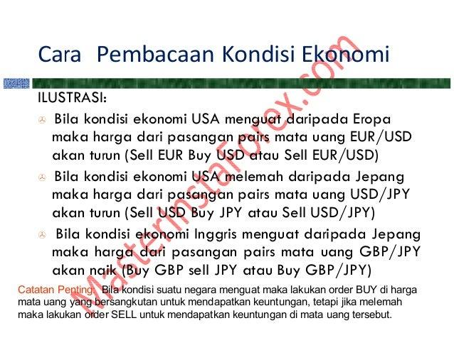 Dasar-dasar forex investopedia