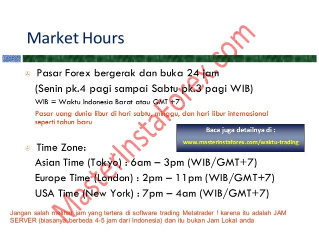 Jam pasar forex new york