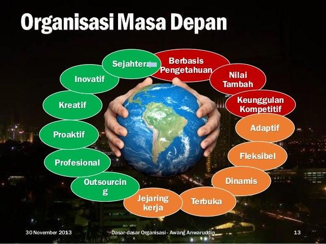 Dasar struktur organisasi ppt download.