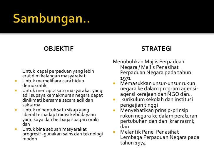 dasar ekonomi baru Dasar ekonomi baru merupakan satu program sosioekonomi di malaysia yang diperkenalkan pada tahun 1971 oleh perdana.